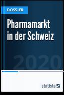 Pharmamarkt in der Schweiz