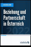 Beziehung & Partnerschaft in Österreich