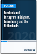 Facebook and Instagram in the Benelux region