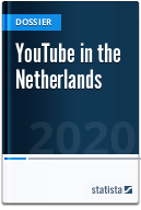 YouTube in the Netherlands