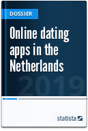 Online dating in the Netherlands