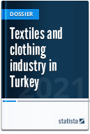 Textiles and clothing industry in Turkey