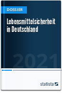 Lebensmittelsicherheit in Deutschland