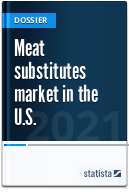 Meat substitutes market in the U.S.
