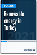 Renewable energy in Turkey