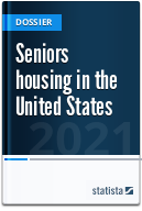 Housing for seniors in the United States
