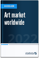Art market worldwide