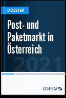 Post- und Paketmarkt in Österreich