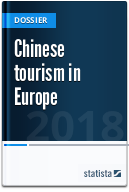 Chinese tourism in Europe