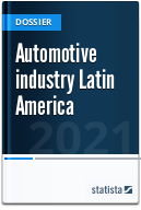 Automotive industry in Latin America