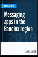 Messaging apps in the Benelux region