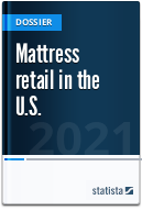 Mattress retail in the U.S.