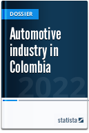 Automotive industry in Colombia