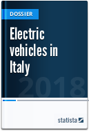 Electric vehicles in Italy