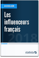 Les influenceurs en France