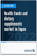 Health and functional foods market in Japan
