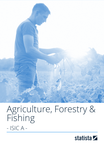 Agriculture, Forestry & Fishing – global 2020