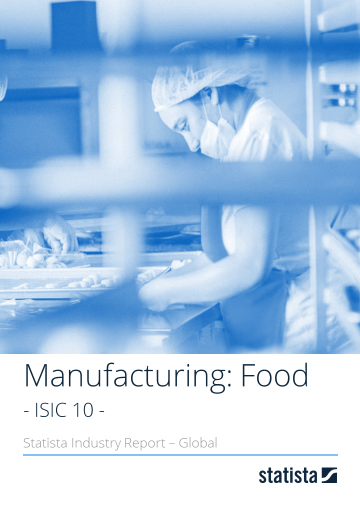 Manufacturing: Food – global 2018