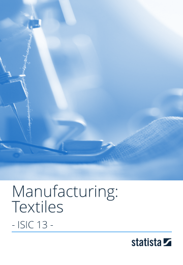 Manufacturing: Textiles – global 2018