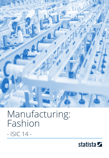 Manufacturing: Fashion – global 2018