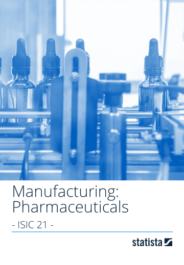 Manufacturing: Pharmaceuticals – global 2018