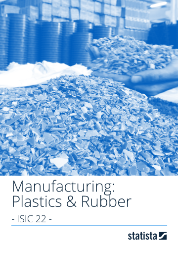Manufacturing: Plastics & Rubber – global 2020