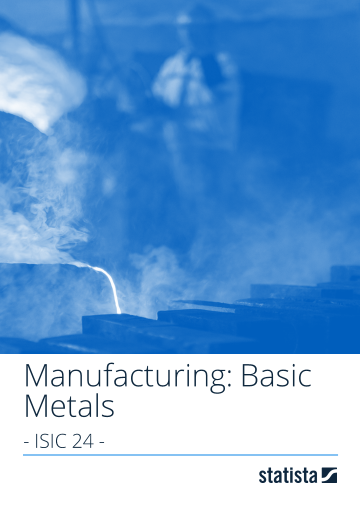 Manufacturing: Basic Metals – global 2018