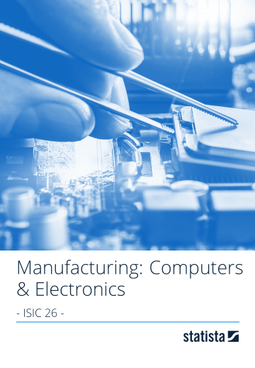 Manufacturing: Computers & Electronics – global 2018
