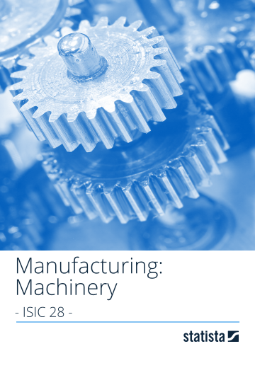Manufacturing: Machinery – global 2018