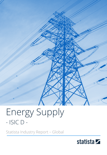 Energy Supply – global 2018