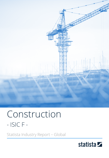 Construction – global 2020