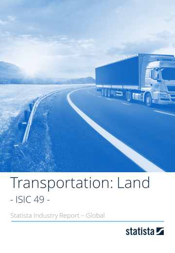Transportation: Land – global 2018