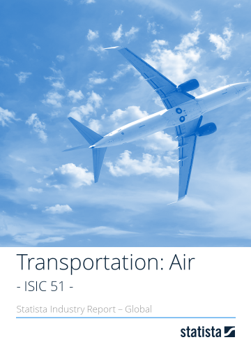 Transportation: Air – global 2018