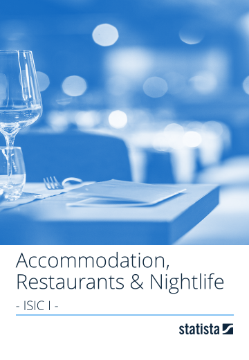 Accommodation, Restaurants & Nightlife – global 2018