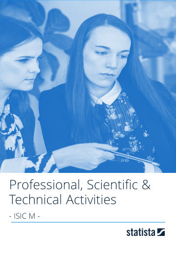 Professional, Scientific & Technical Activities – global 2018