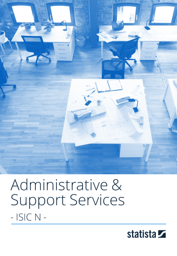 Administrative & Support Services – global 2018