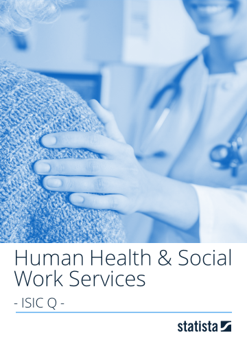 Human Health & Social Work Services – global 2018