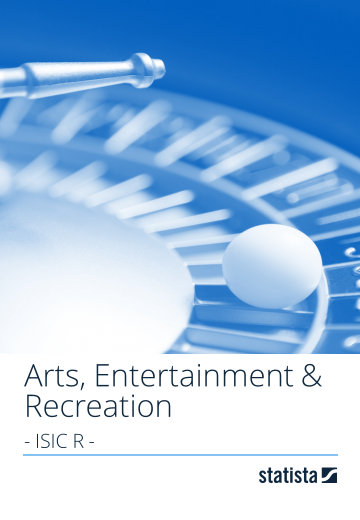 Arts, Entertainment & Recreation – global 2020