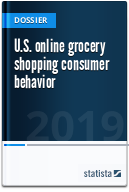 U.S. online grocery shopping consumer behavior