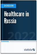Health care in Russia