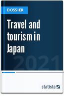 Travel and tourism in Japan