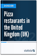 Pizza and Italian restaurant market in the United Kingdom (UK)