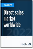 Direct selling market worldwide
