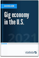 Gig economy in the U.S.