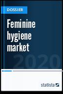 Feminine hygiene market