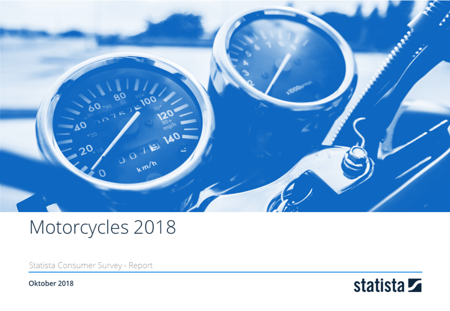 Motorcycles in the U.S. 2018