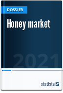 Honey market worldwide and in the U.S.