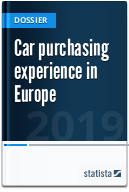 Car purchasing experience in Europe