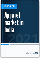 Apparel market in India
