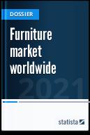 Furniture market worldwide